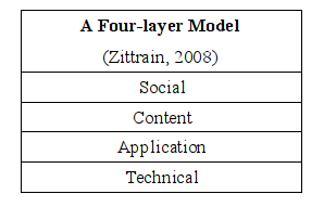 four-layer-model