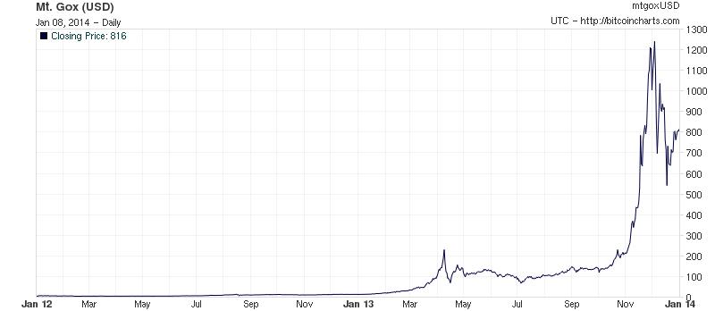 bitcoin generatoriaus mašina